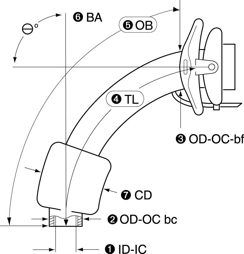 TRACOE twist Technical Spec